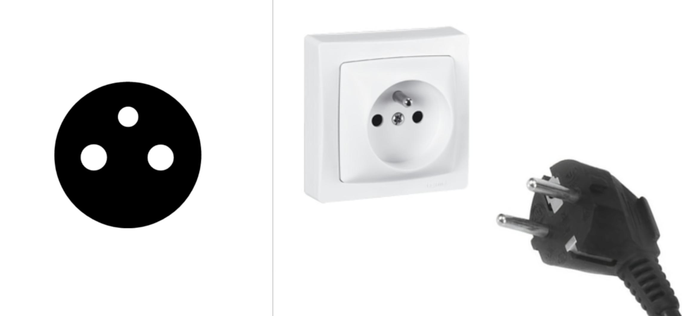 les types de prises devis borne de recharge. Black Bedroom Furniture Sets. Home Design Ideas